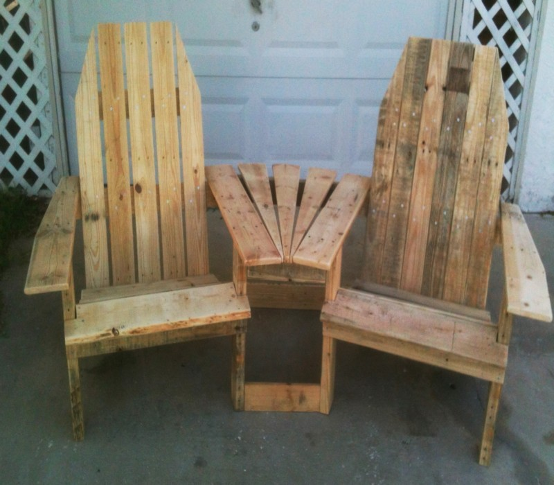 woodworking projects for beginners free | Woodworking Community ...